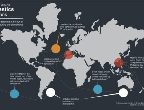 il Mediterraneo ha tantissima microplastica, secondo la Volvo Ocean Race